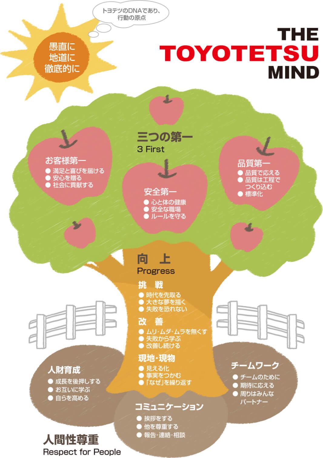 img_mind