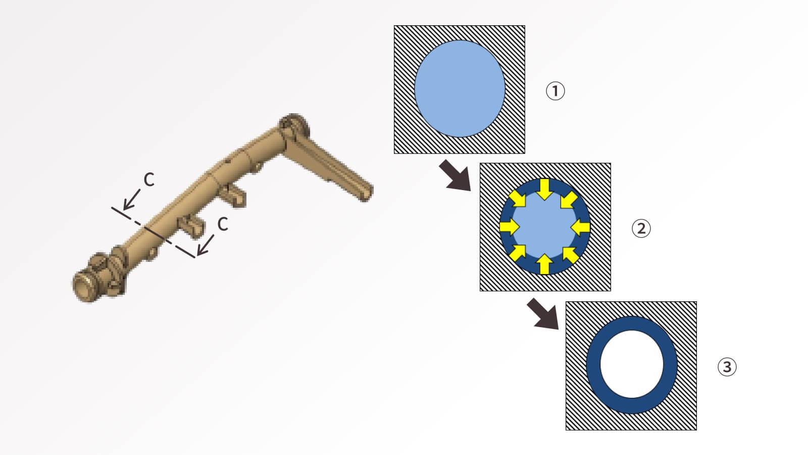マルチユニパイプの工法