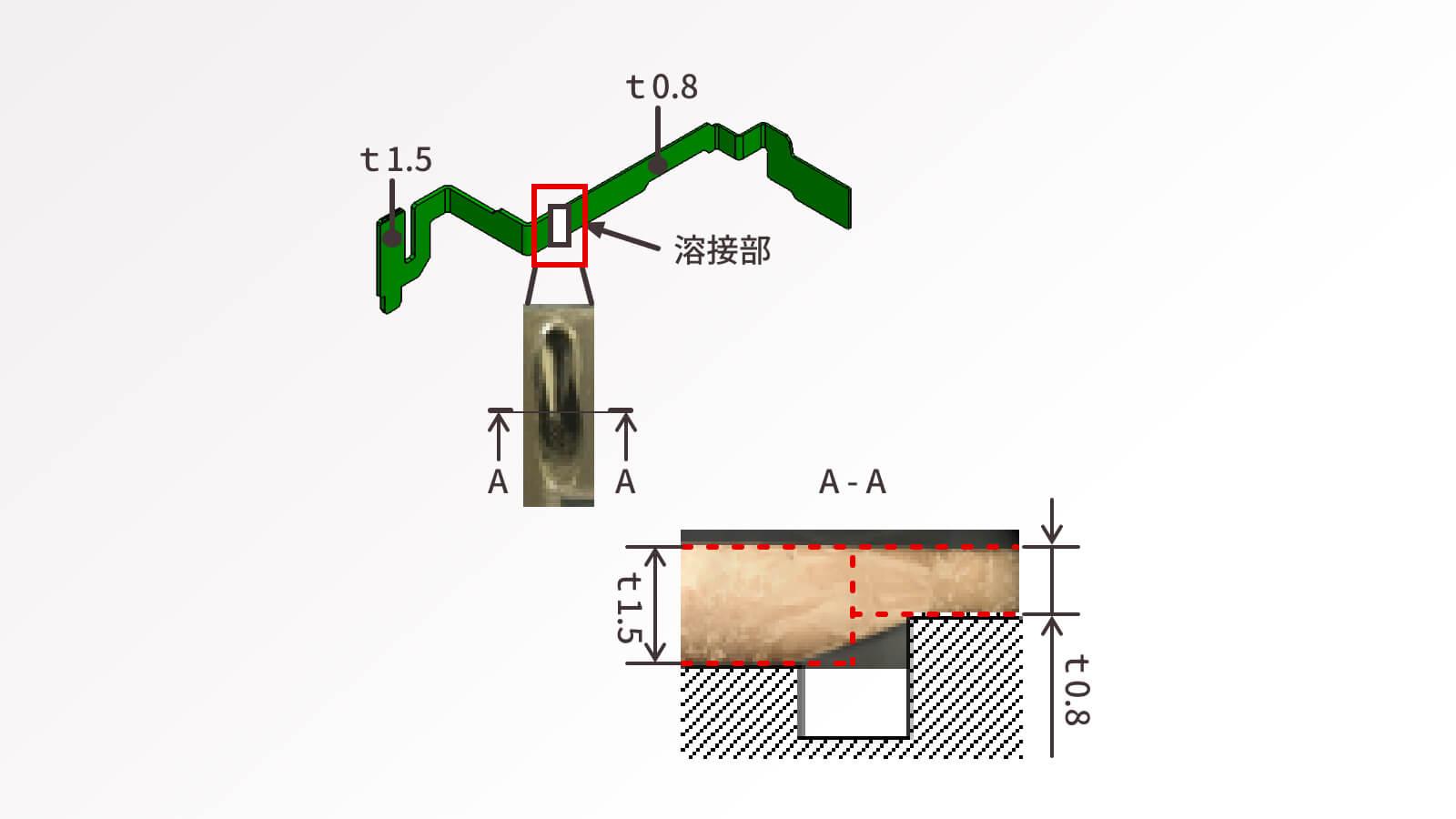 電子ビーム溶接による差厚接合