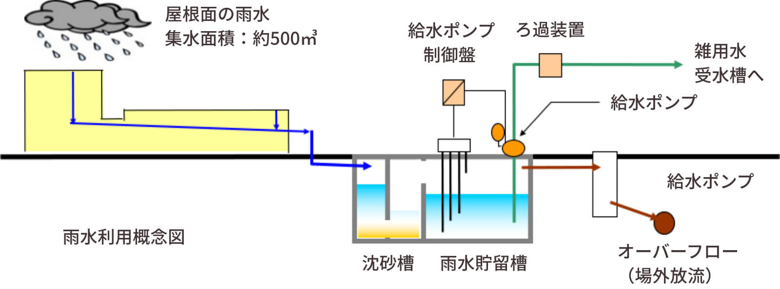 img_energy_conservation7